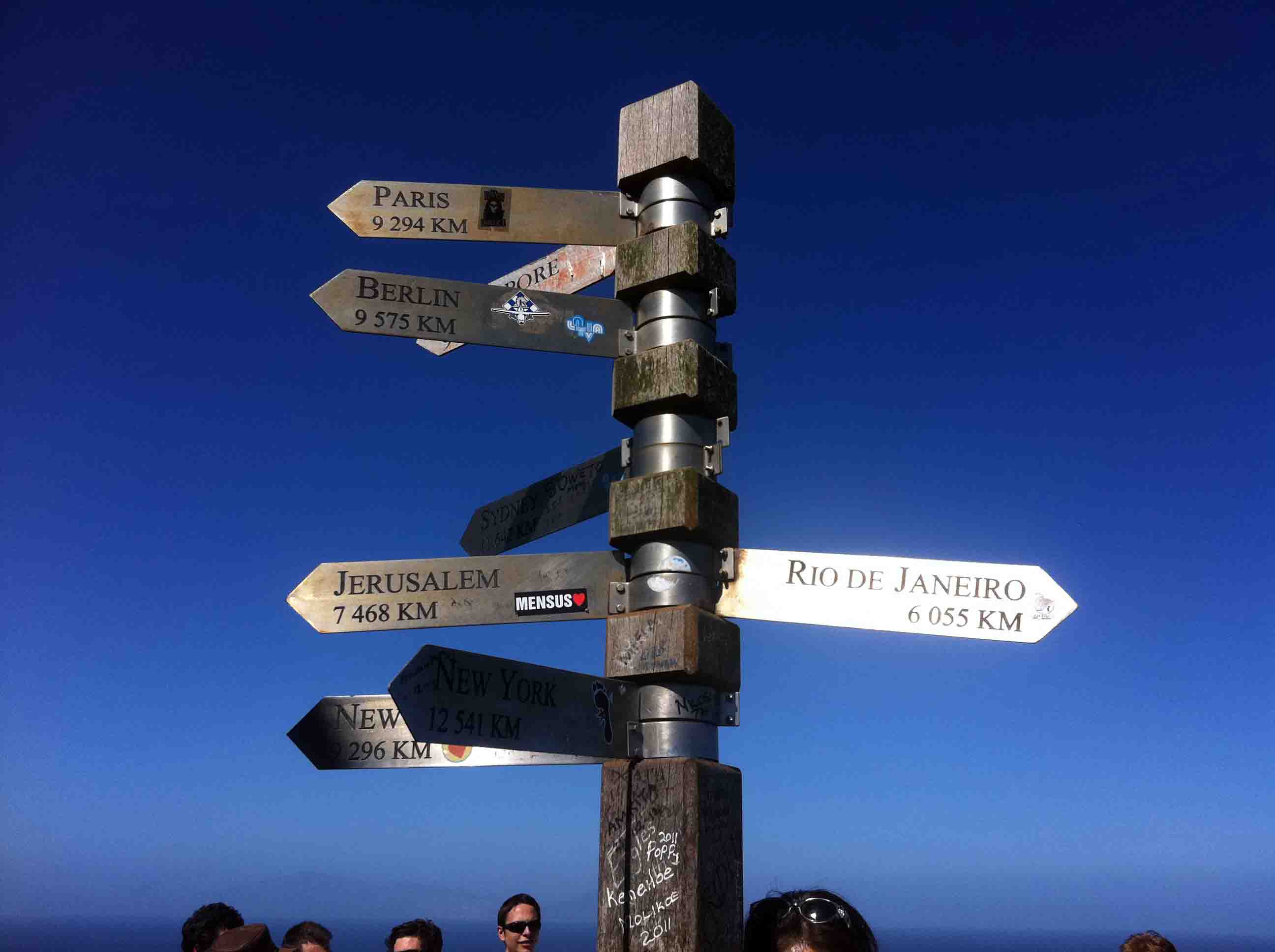 sign_post_south_africa_cape_point